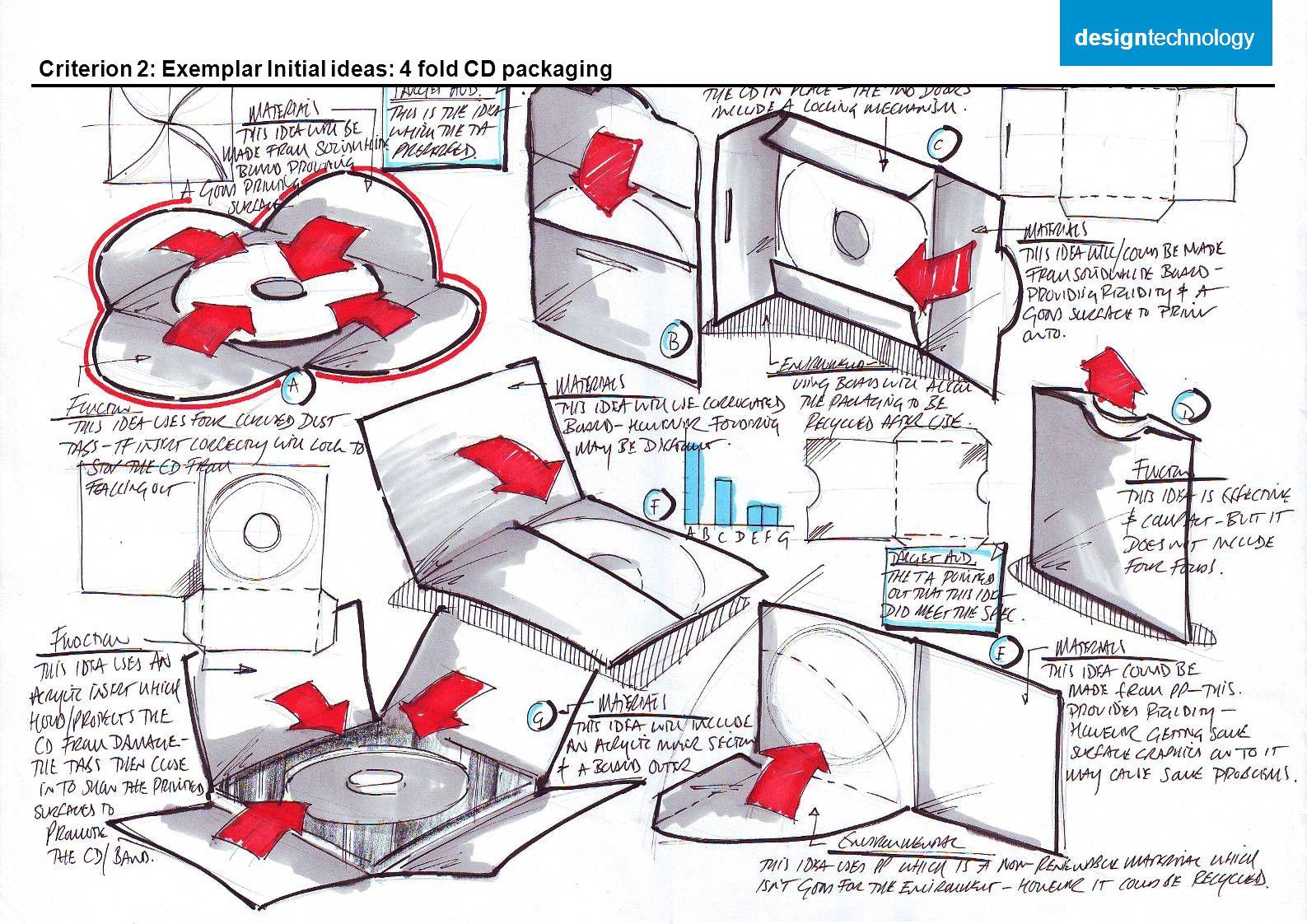 designtechnology designtechnology Criterion 2: Exemplar Initial ideas: 4 fold CD packaging
