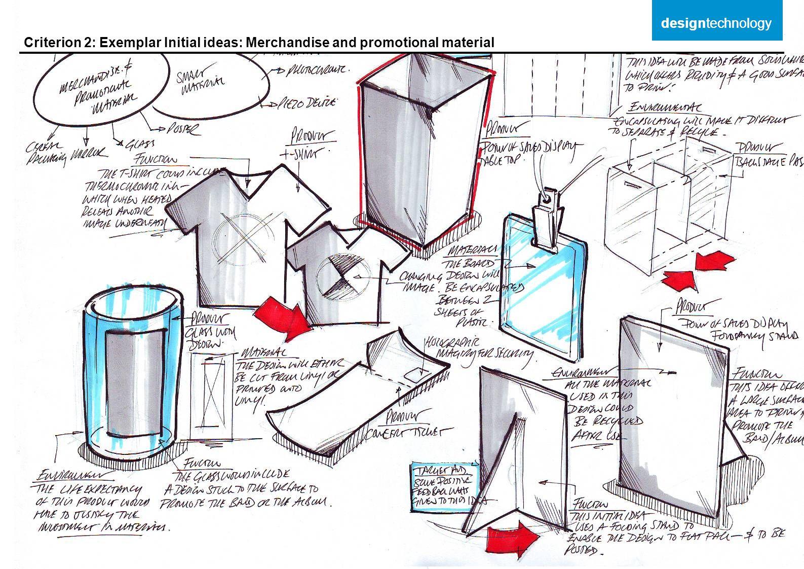 designtechnology designtechnology.