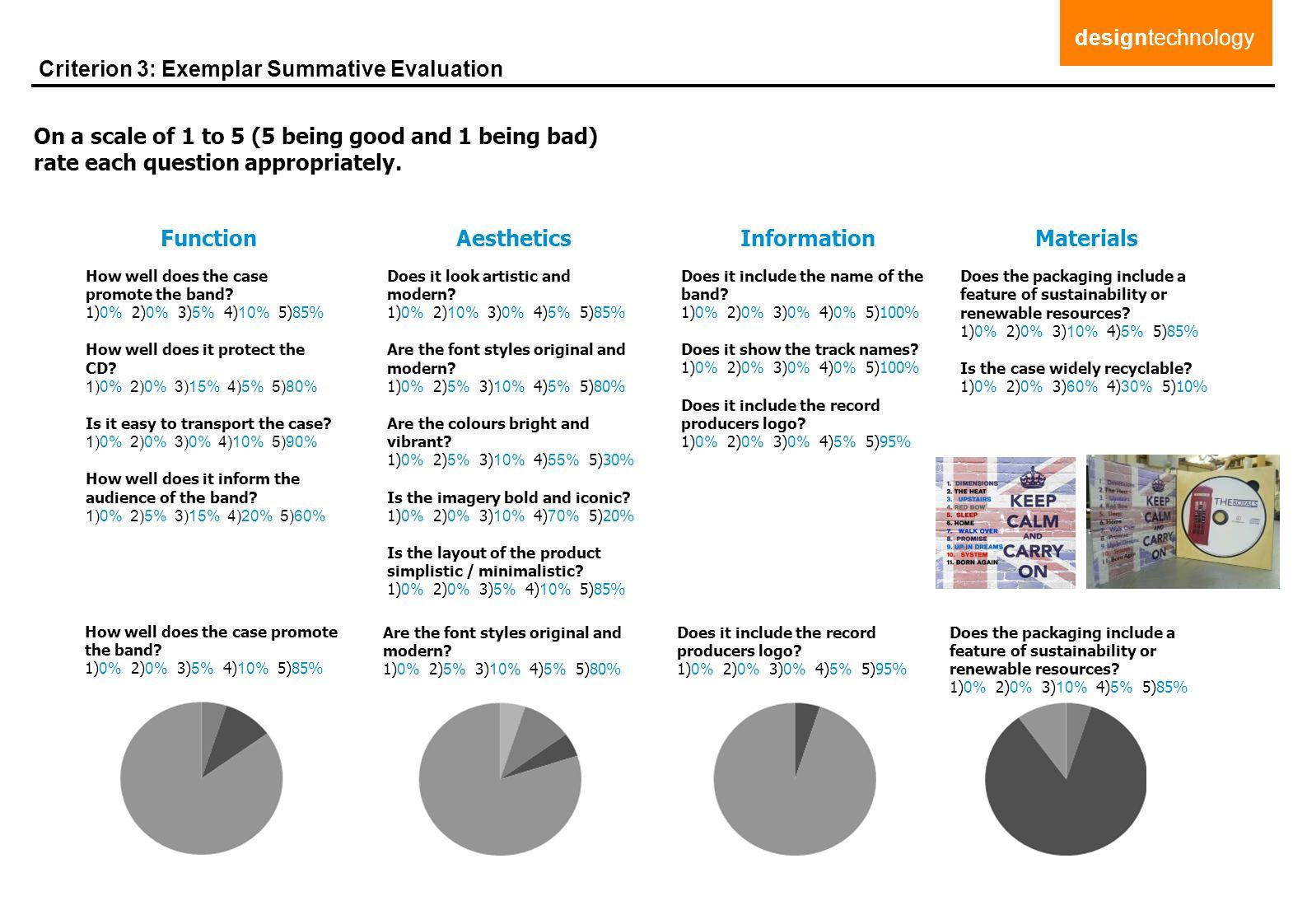 Function Aesthetics Information