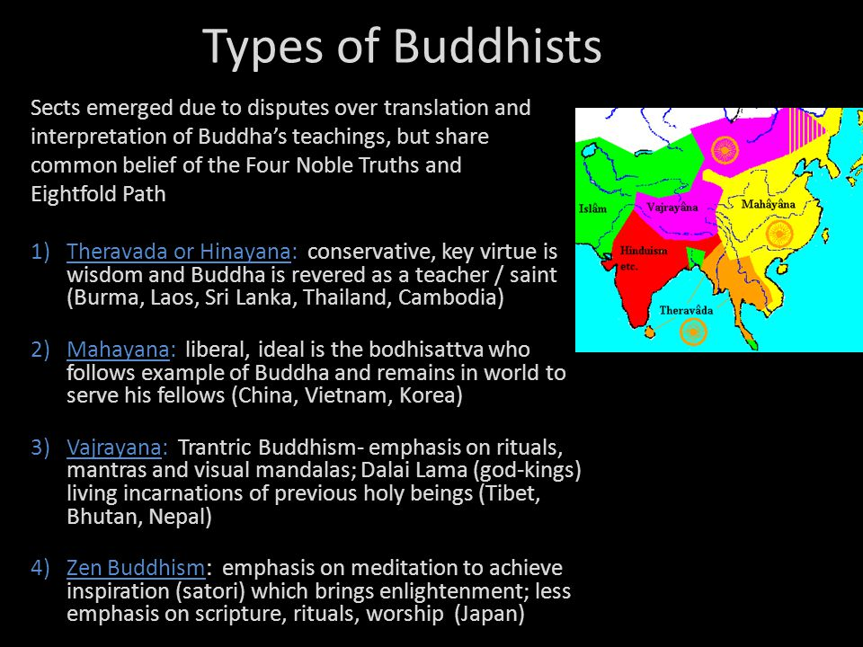 Types of Buddhists Sects emerged due to disputes over translation and