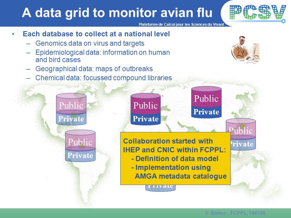 A data grid to monitor avian flu