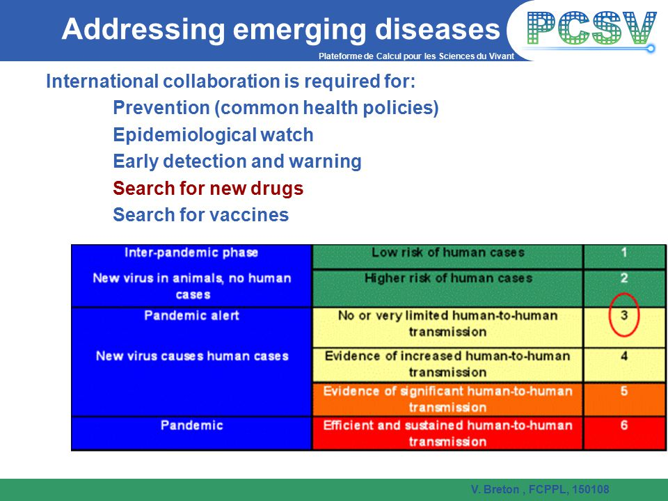 Addressing emerging diseases