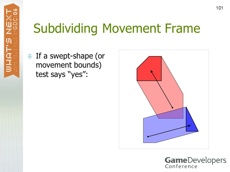 Subdividing Movement Frame