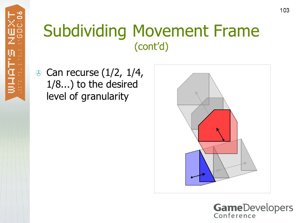 Subdividing Movement Frame (cont'd)