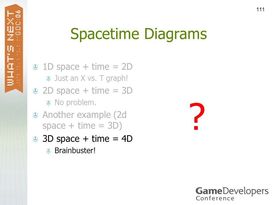 Spacetime Diagrams 1D space + time = 2D 2D space + time = 3D