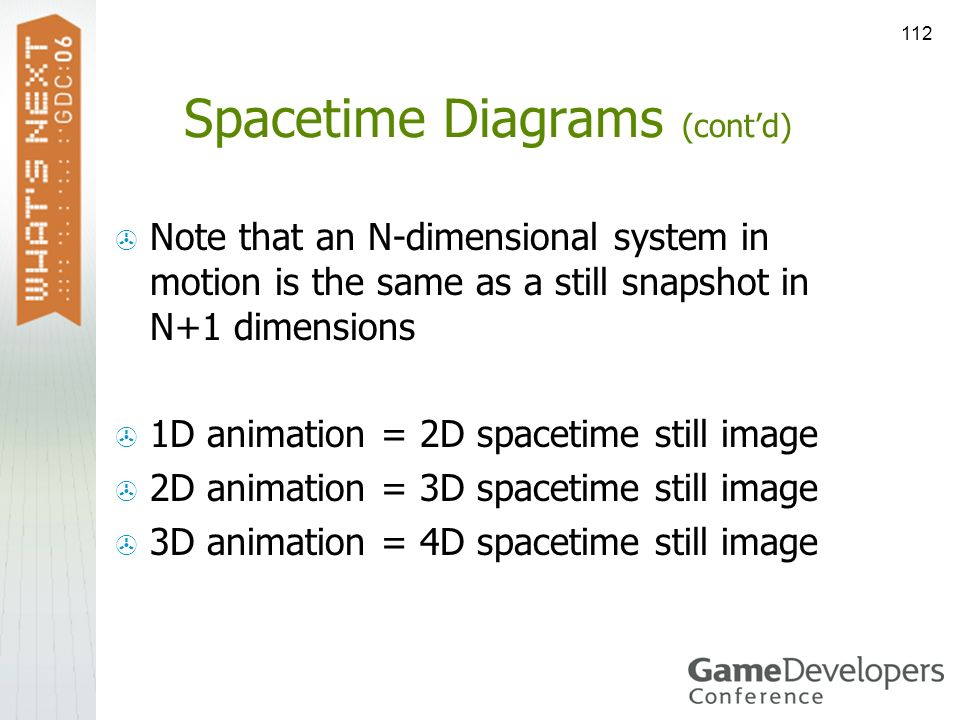 Spacetime Diagrams (cont'd)