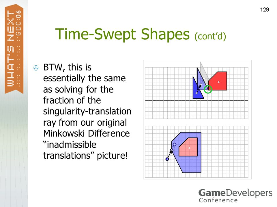 Time-Swept Shapes (cont'd)