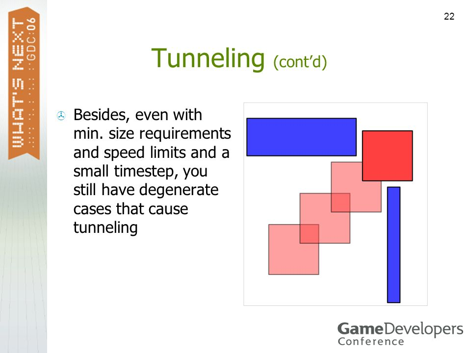Tunneling (cont'd)