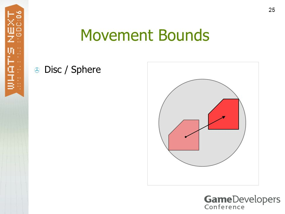 Movement Bounds Disc / Sphere