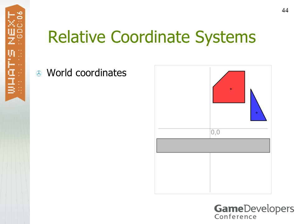 Relative Coordinate Systems