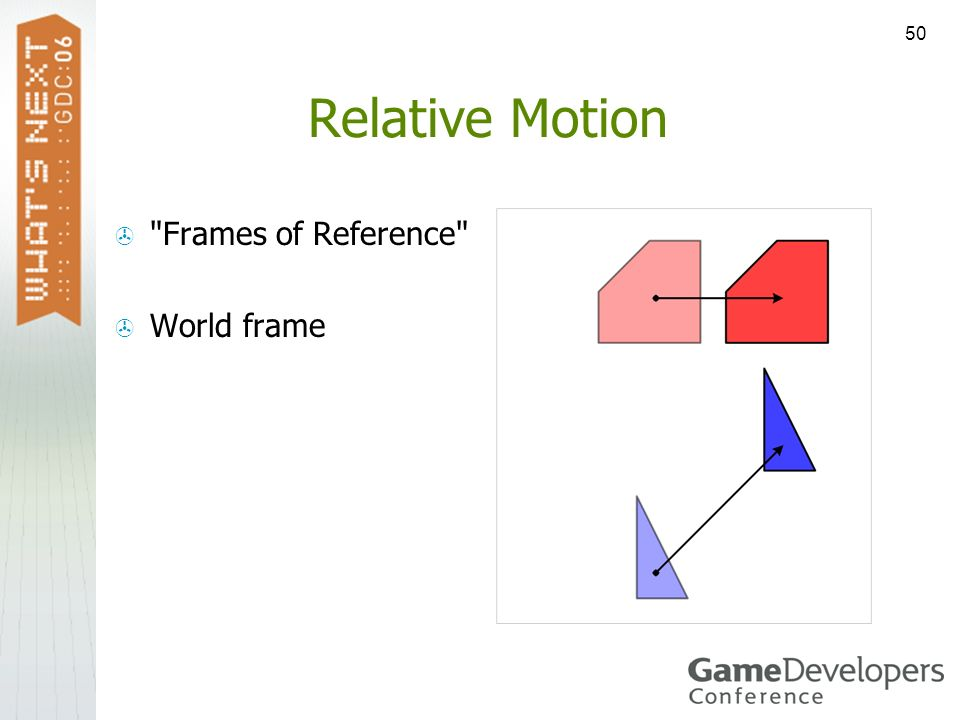 Relative Motion Frames of Reference World frame