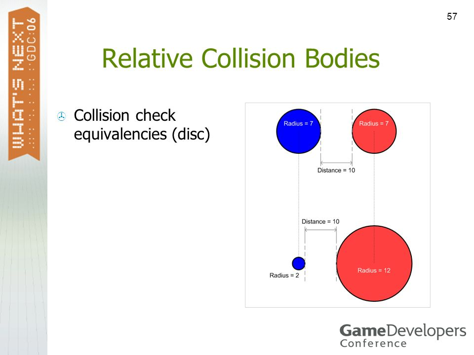 Relative Collision Bodies