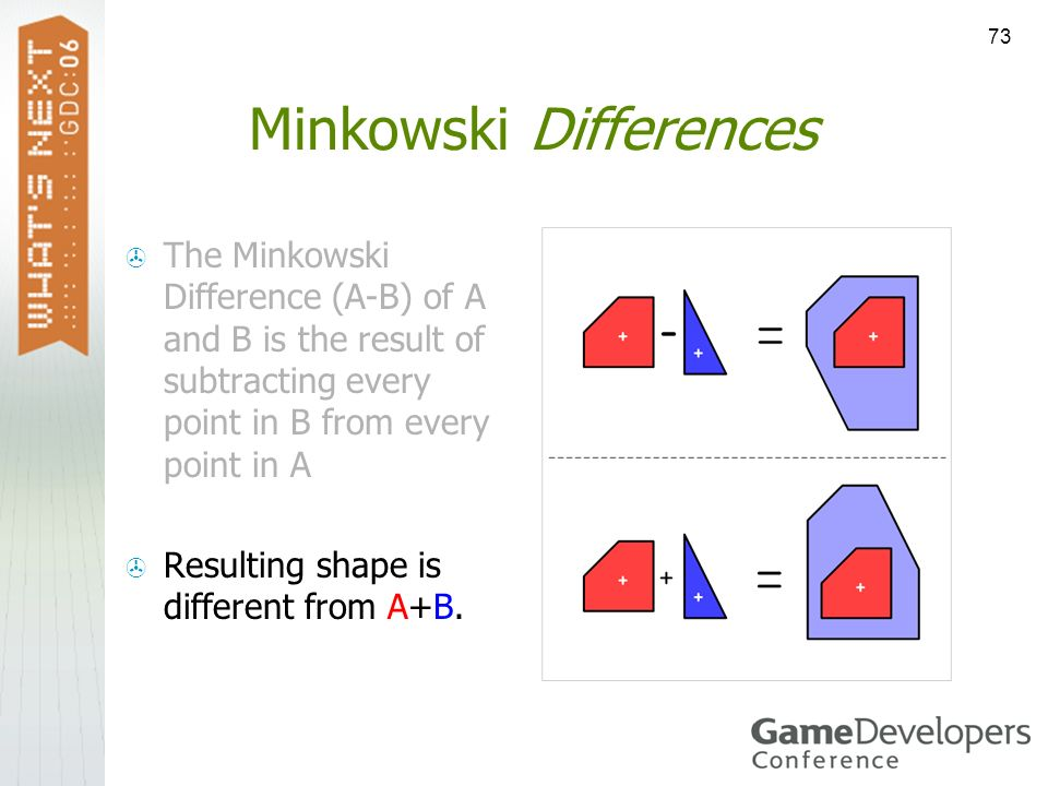 Minkowski Differences