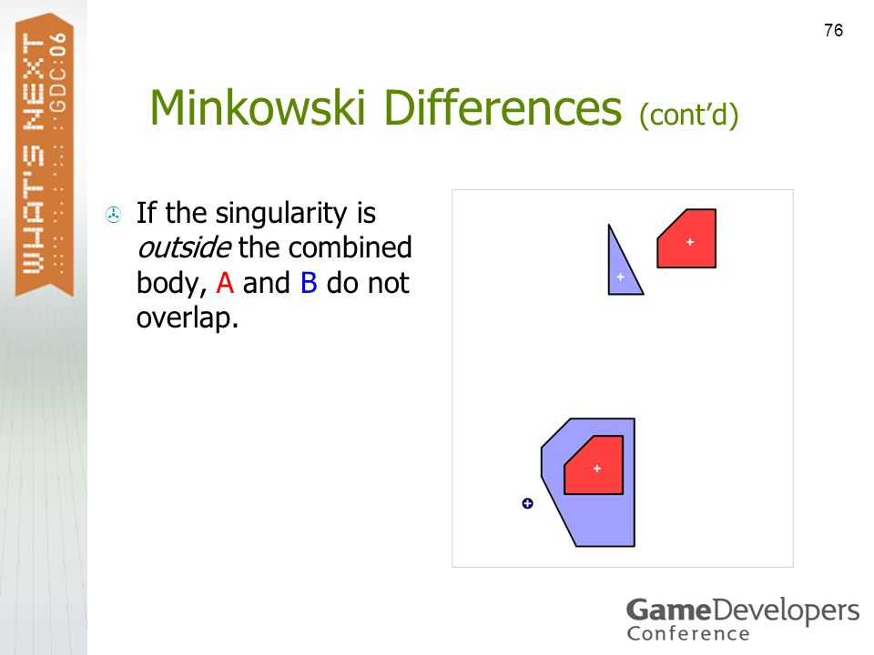 Minkowski Differences (cont'd)