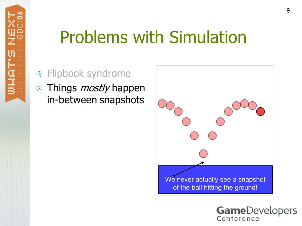 Problems with Simulation