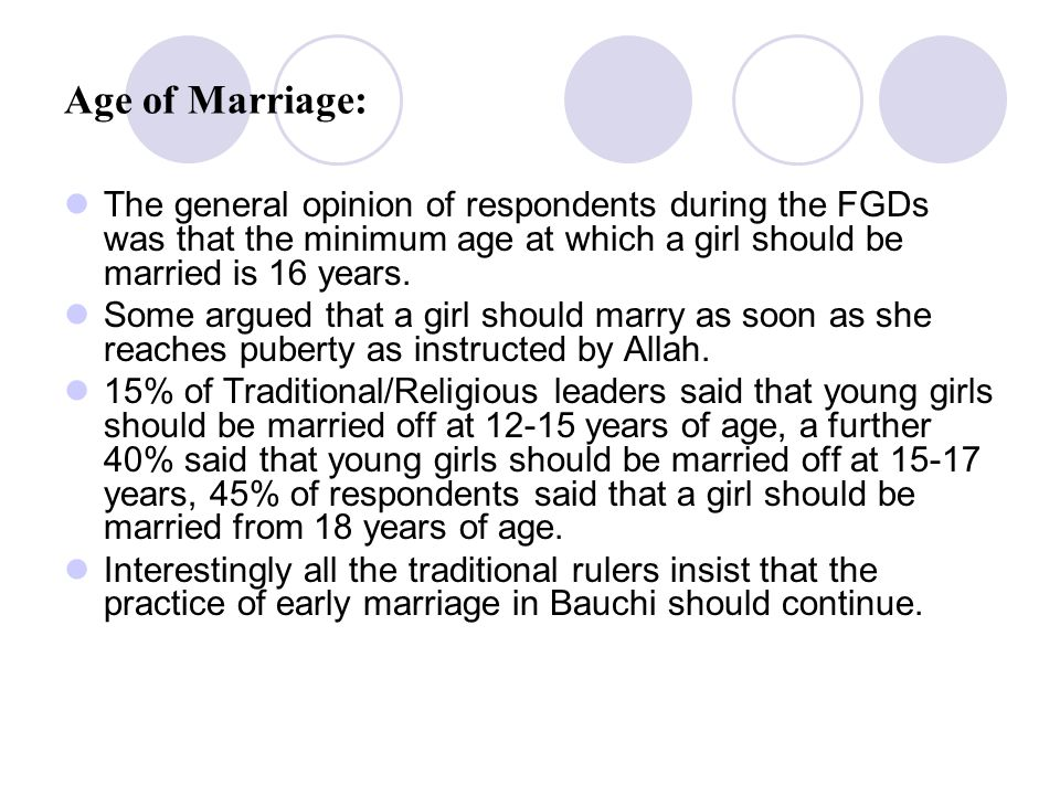 Age of Marriage: The general opinion of respondents during the FGDs was that the minimum age at which a girl should be married is 16 years.