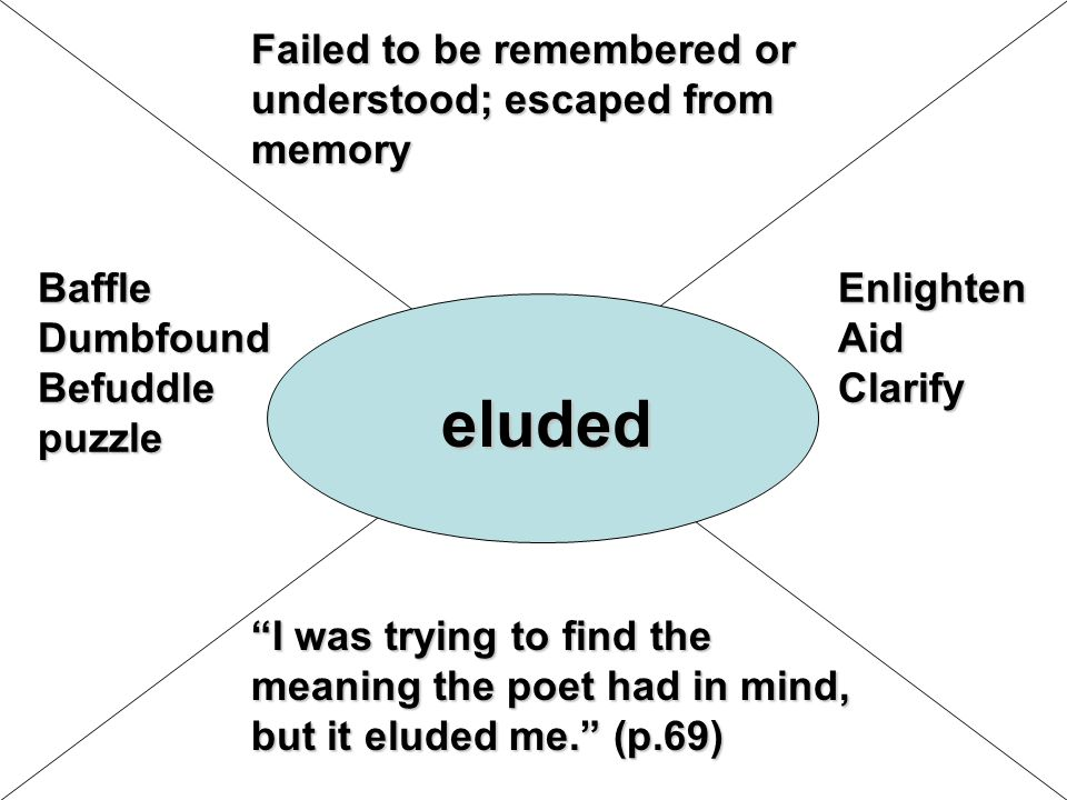 eluded Failed to be remembered or understood; escaped from memory