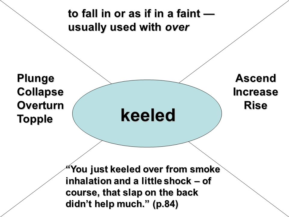keeled to fall in or as if in a faint —usually used with over Plunge