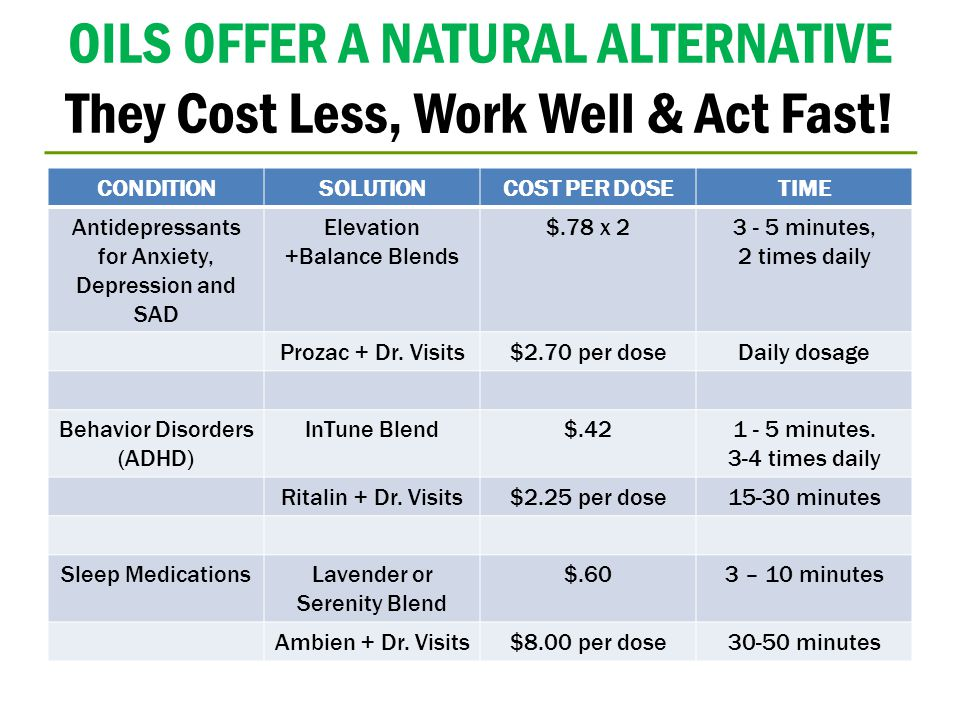 OILS OFFER A NATURAL ALTERNATIVE They Cost Less, Work Well & Act Fast!