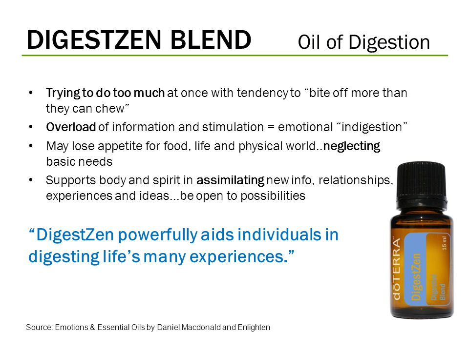 DIGESTZEN BLEND Oil of Digestion