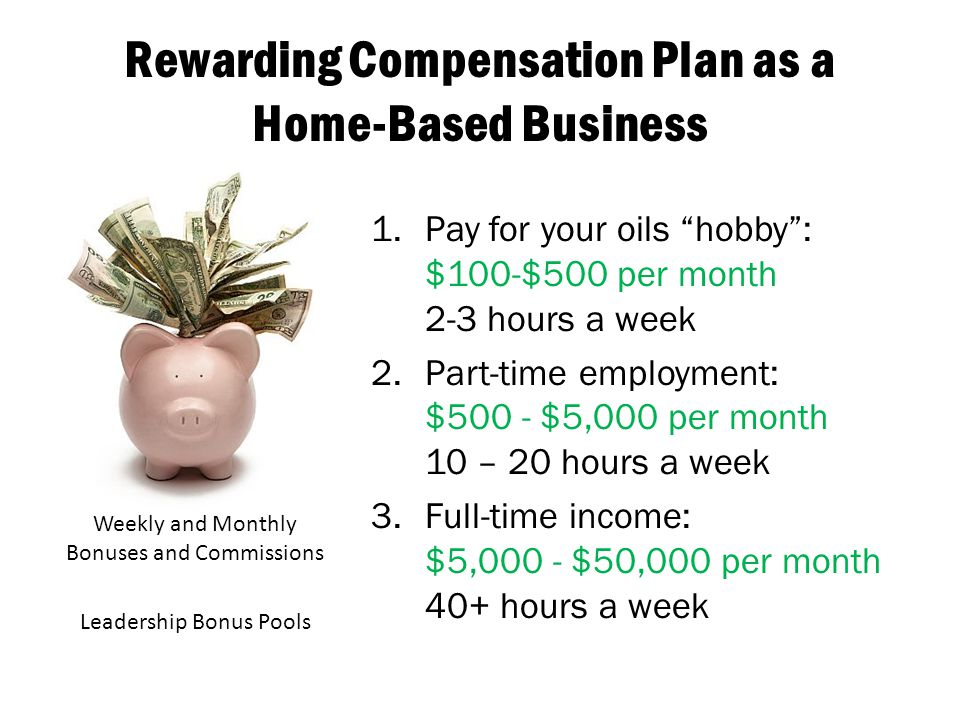 Rewarding Compensation Plan as a Home-Based Business
