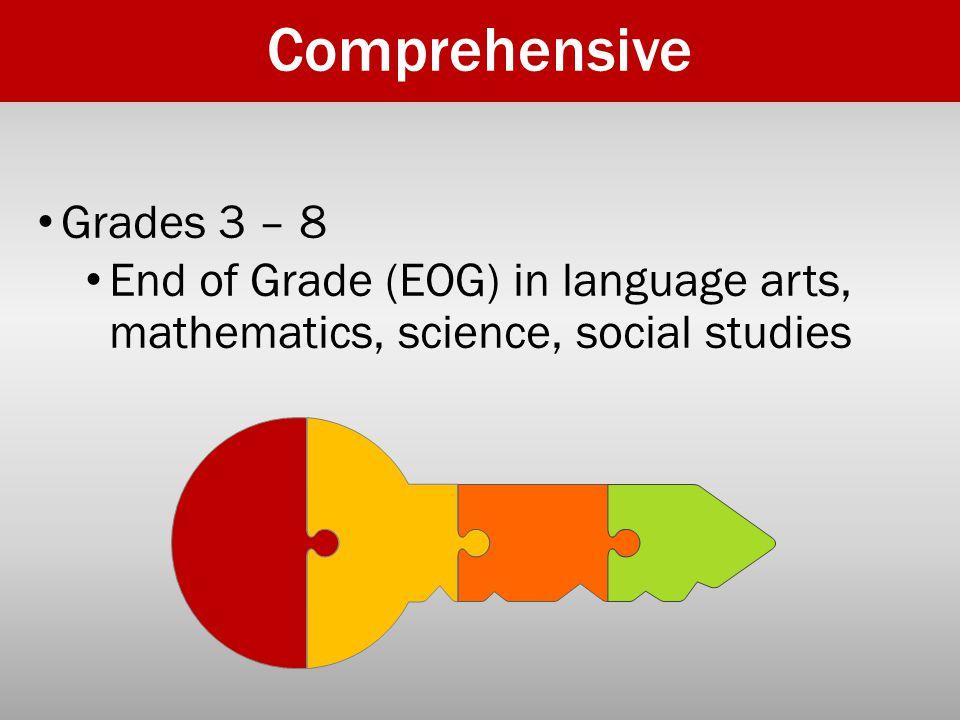 Comprehensive Grades 3 – 8