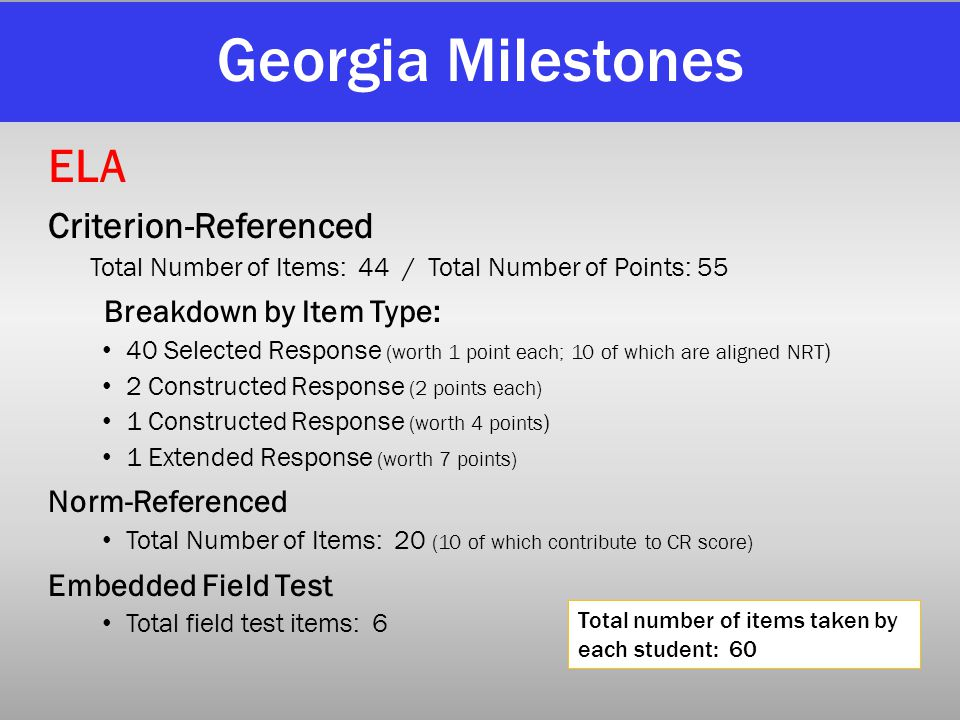 Georgia Milestones ELA Criterion-Referenced Breakdown by Item Type: