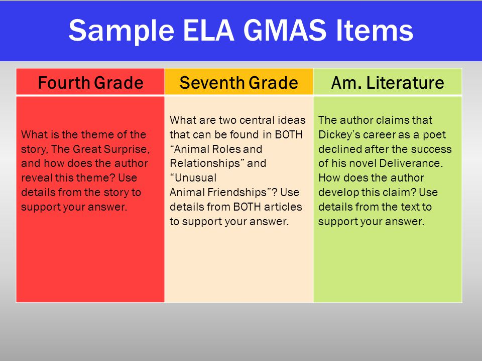 Sample ELA GMAS Items Fourth Grade Seventh Grade Am. Literature