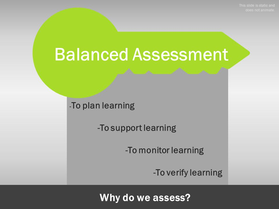 Balanced Assessment Why do we assess -To support learning