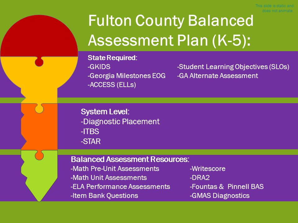 Fulton County Balanced Assessment Plan (K-5):
