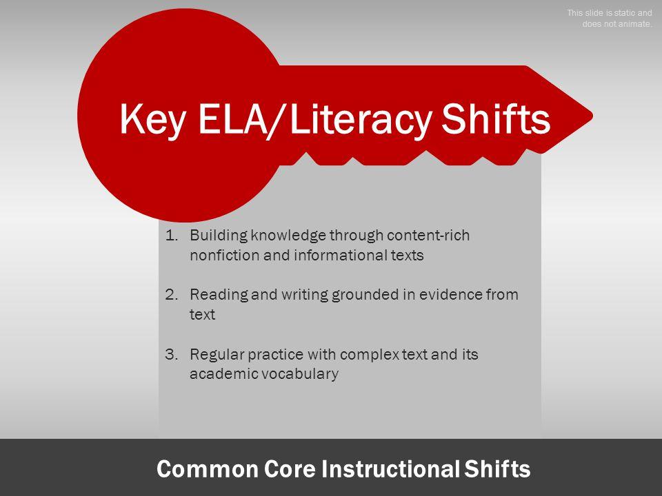 Key ELA/Literacy Shifts Common Core Instructional Shifts
