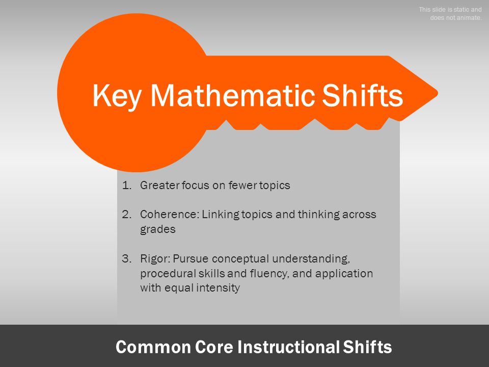 Common Core Instructional Shifts