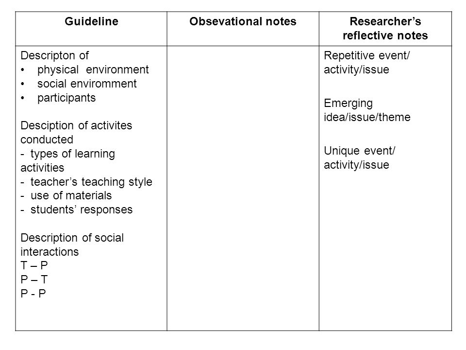 Researcher's reflective notes