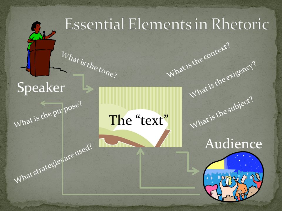 Essential Elements in Rhetoric