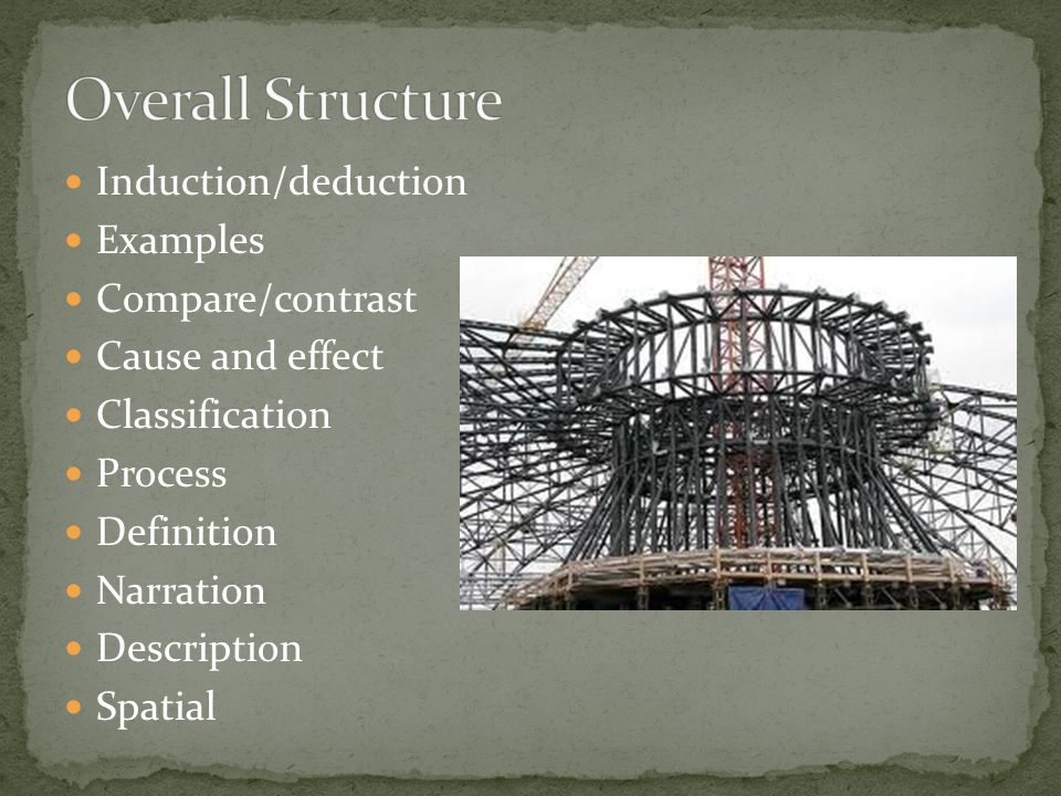 Overall Structure Induction/deduction Examples Compare/contrast