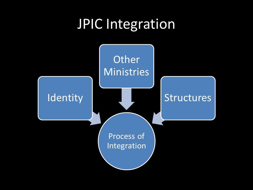 Process of Integration