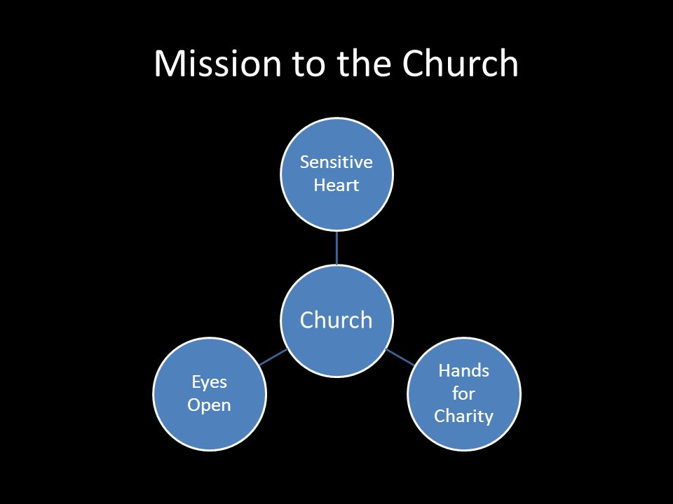 Mission to the Church Church Sensitive Heart Hands for Charity