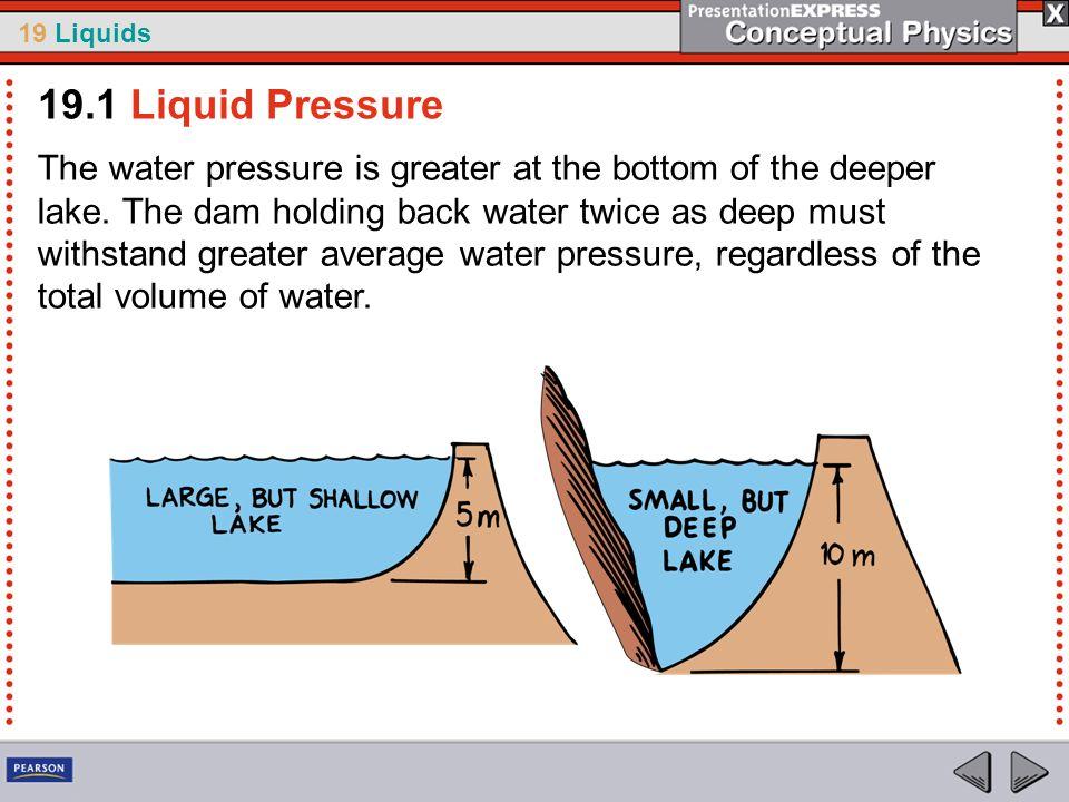 19.1 Liquid Pressure