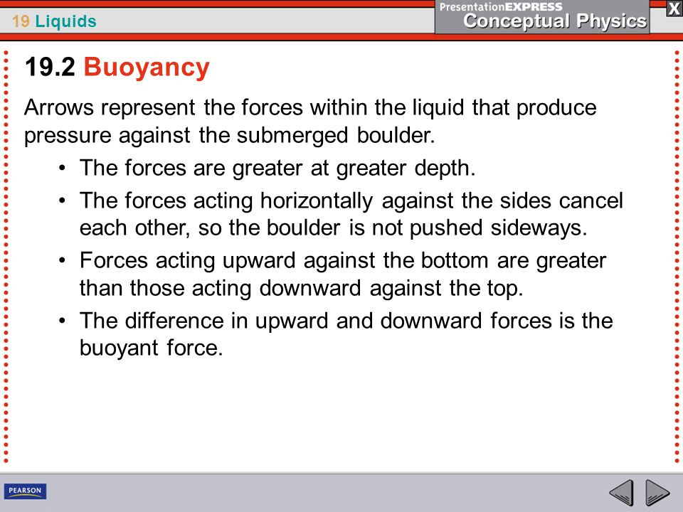 19.2 Buoyancy Arrows represent the forces within the liquid that produce pressure against the submerged boulder.
