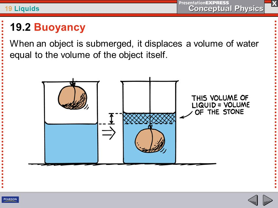 19.2 BuoyancyWhen an object is submerged, it displaces a volume of water equal to the volume of the object itself.