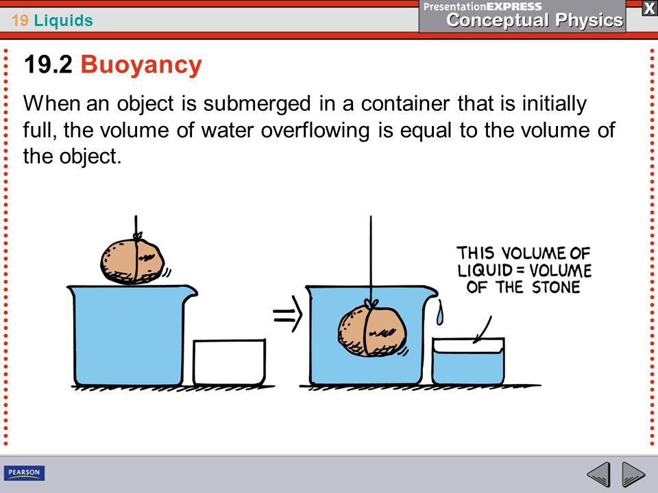19.2 Buoyancy
