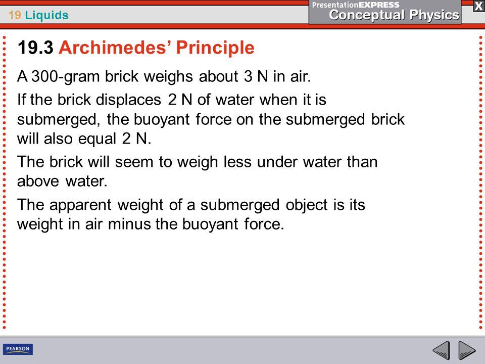 19.3 Archimedes' Principle