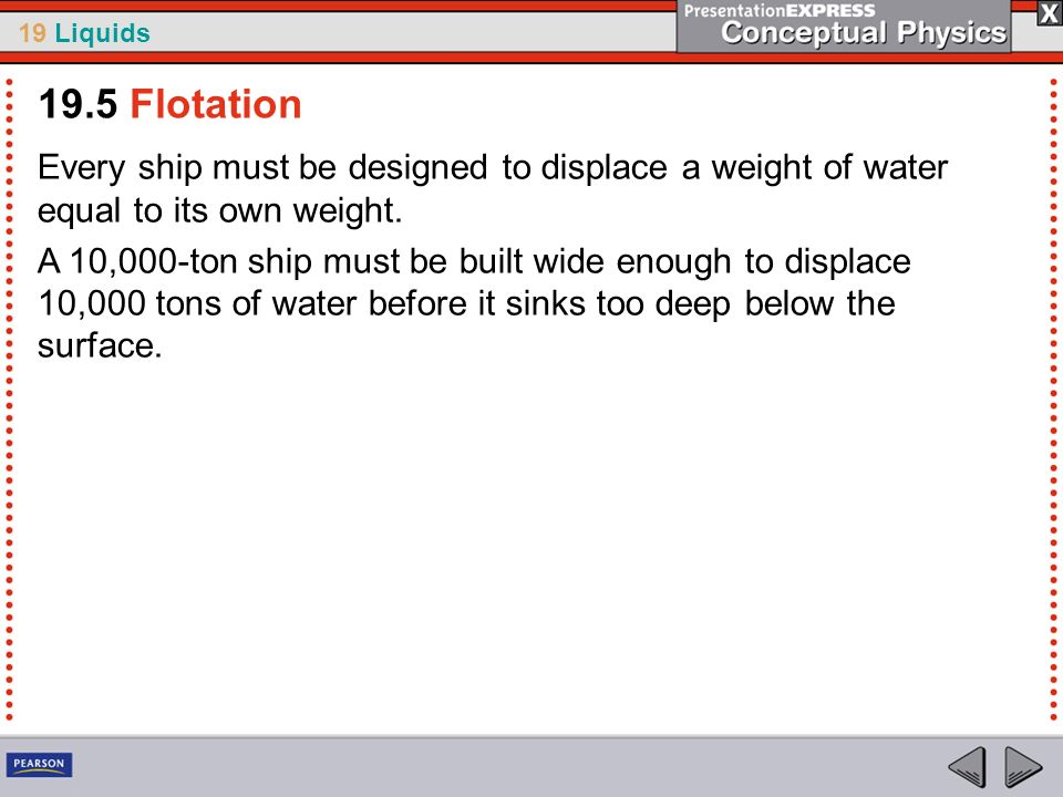 19.5 Flotation Every ship must be designed to displace a weight of water equal to its own weight.