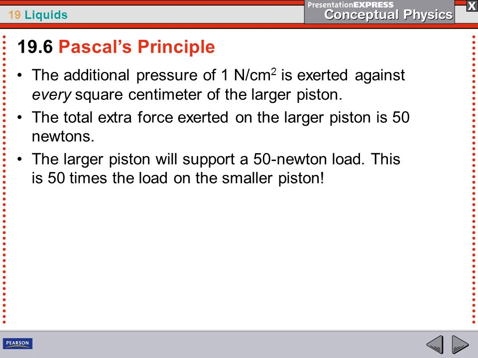 19.6 Pascal's PrincipleThe additional pressure of 1 N/cm2 is exerted against every square centimeter of the larger piston.