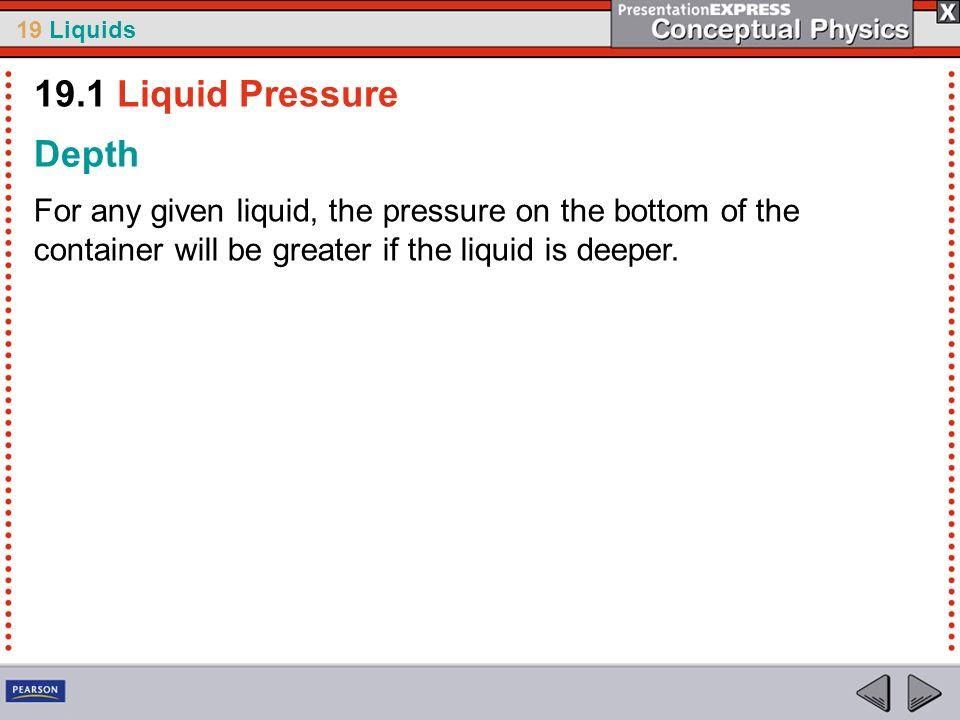 19.1 Liquid PressureDepth.
