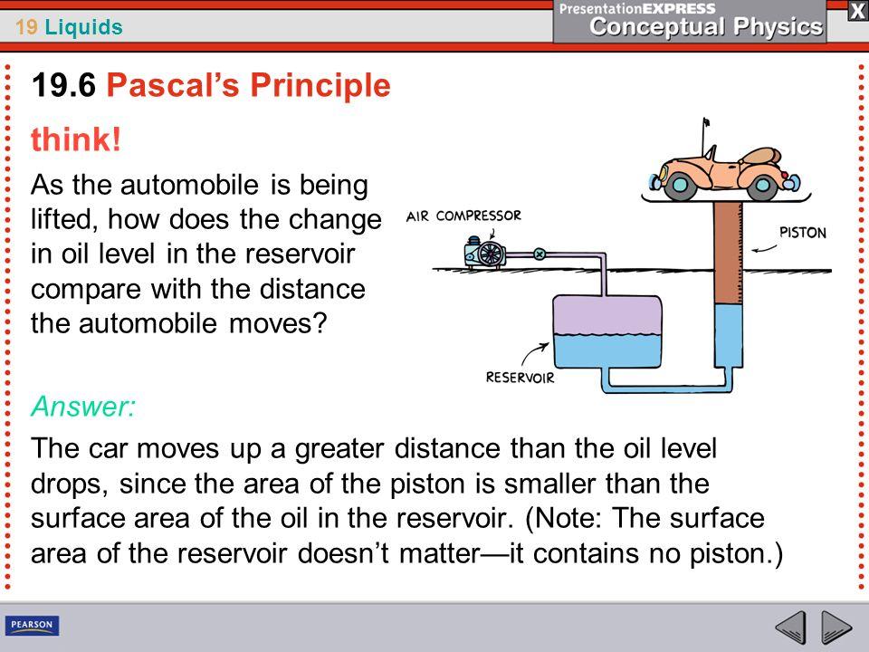19.6 Pascal's Principle think!