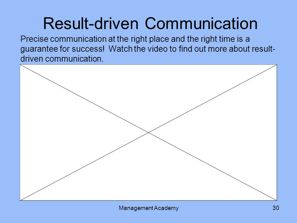 Result-driven Communication
