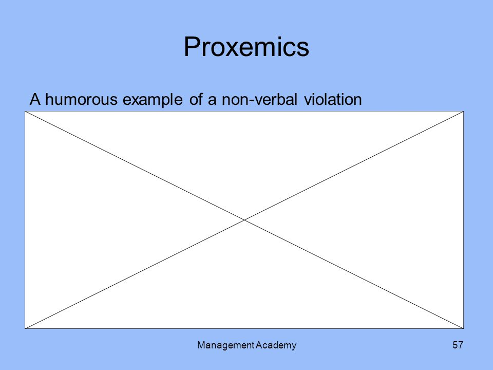 Proxemics A humorous example of a non-verbal violation