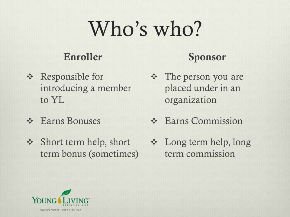 Who's who Enroller Sponsor Responsible for introducing a member to YL