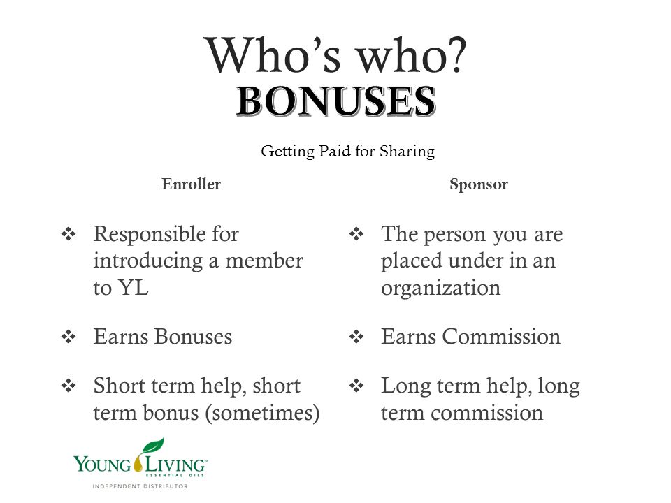 Who's who BONUSES Responsible for introducing a member to YL